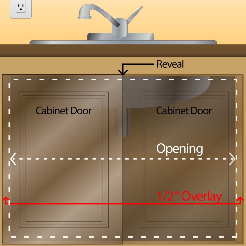 double door opening illustration
